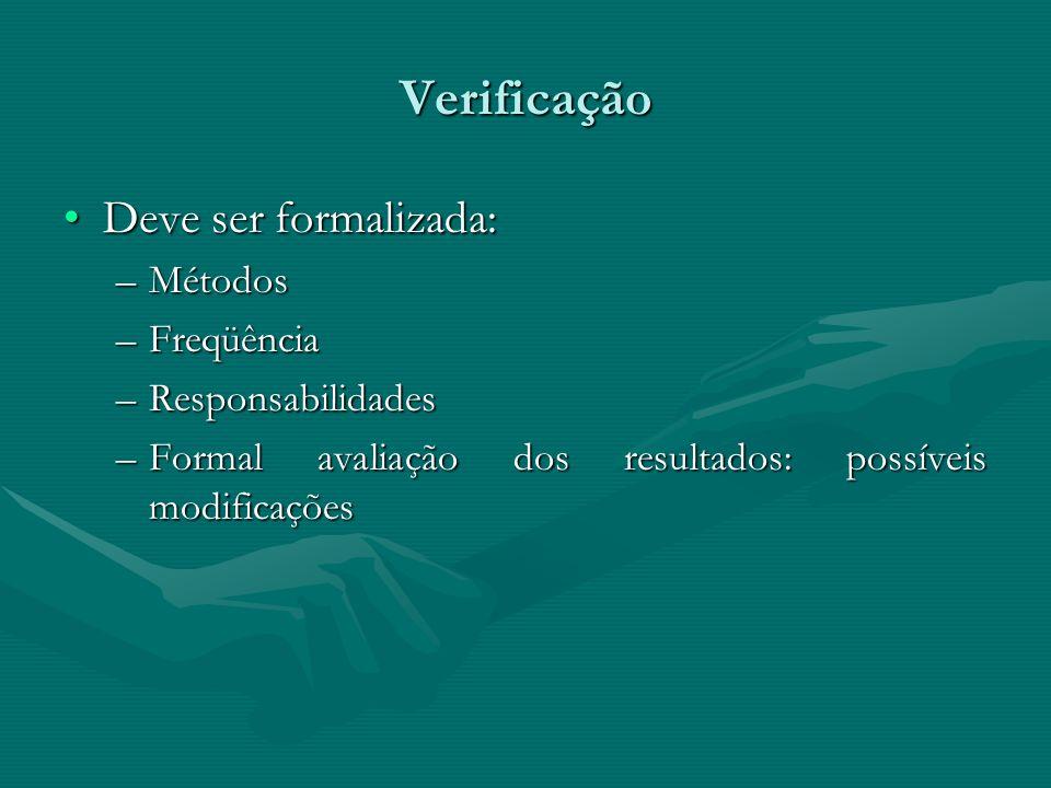 Verificação Deve ser formalizada:Deve ser formalizada: –Métodos –Freqüência –Responsabilidades –Formal avaliação dos resultados: possíveis modificaçõe