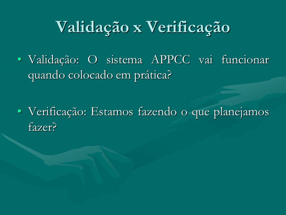Validação x Verificação Validação: O sistema APPCC vai funcionar quando colocado em prática?Validação: O sistema APPCC vai funcionar quando colocado e