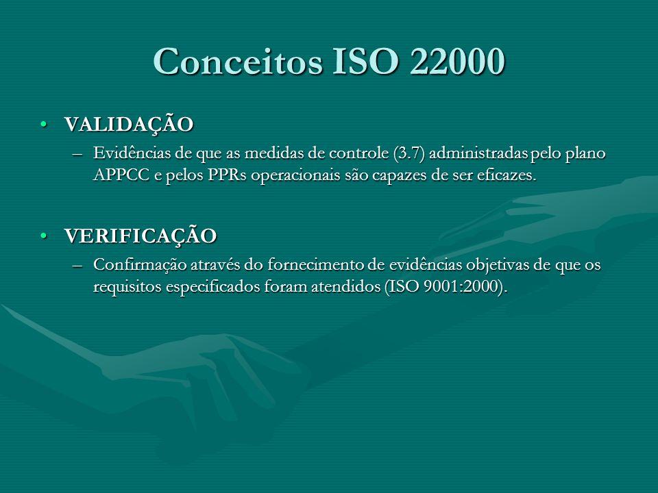 Conceitos ISO 22000 VALIDAÇÃOVALIDAÇÃO –Evidências de que as medidas de controle (3.7) administradas pelo plano APPCC e pelos PPRs operacionais são ca