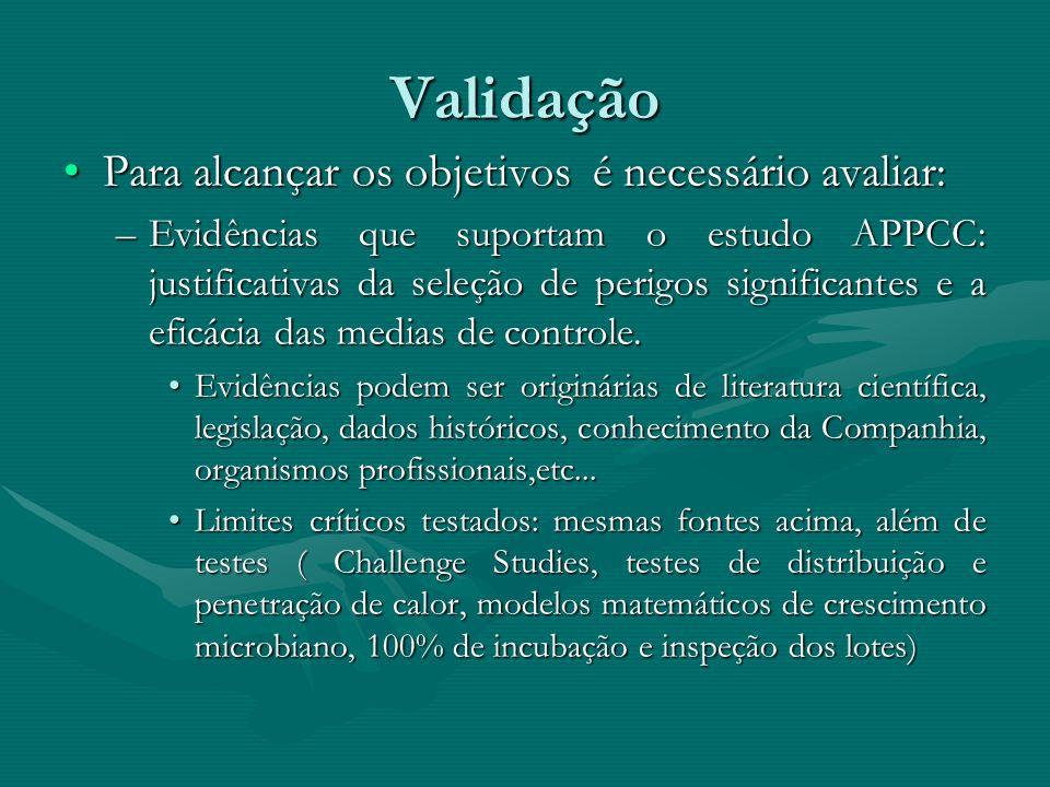 Validação Para alcançar os objetivos é necessário avaliar:Para alcançar os objetivos é necessário avaliar: –Evidências que suportam o estudo APPCC: ju