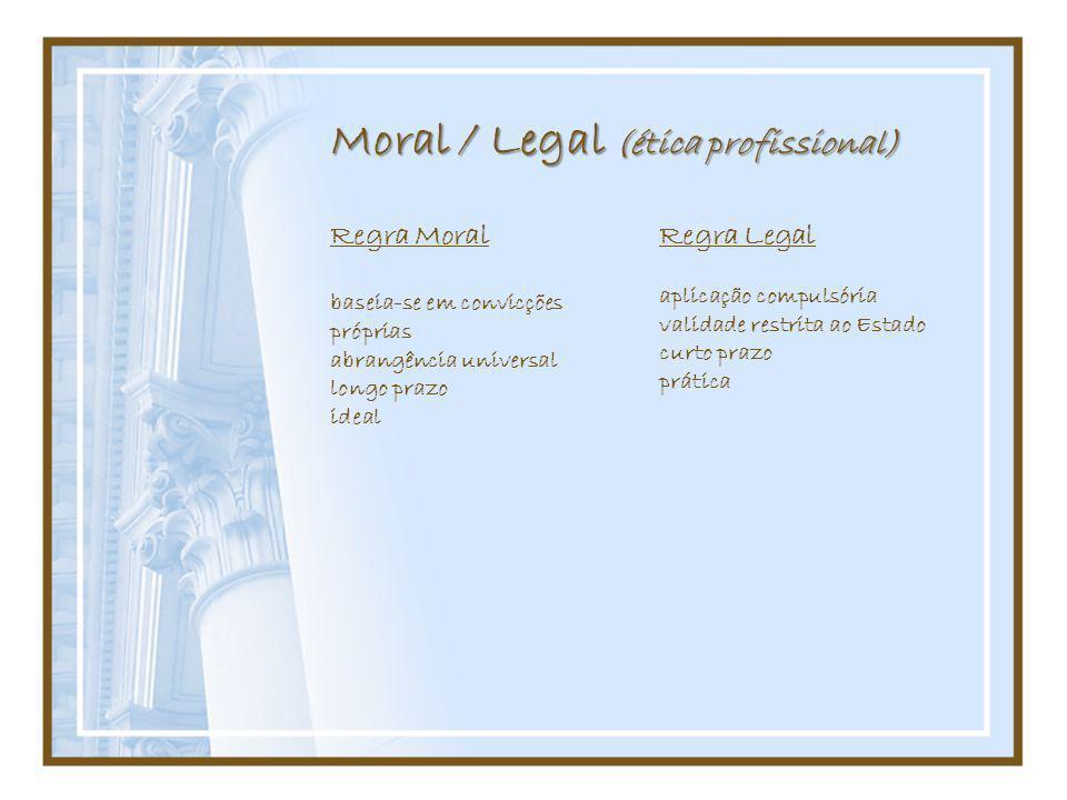 Moral / Legal (ética profissional) Regra Moral baseia-se em convicções próprias abrangência universal longo prazo ideal Regra Legal aplicação compulsó