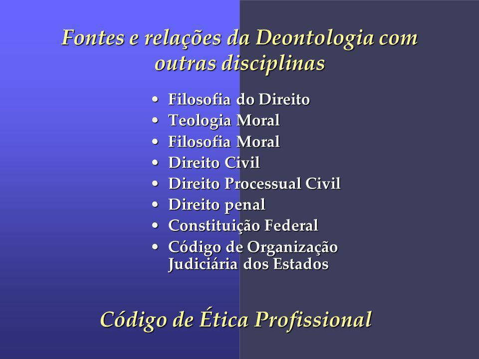 Fontes e relações da Deontologia com outras disciplinas Filosofia do DireitoFilosofia do Direito Teologia MoralTeologia Moral Filosofia MoralFilosofia