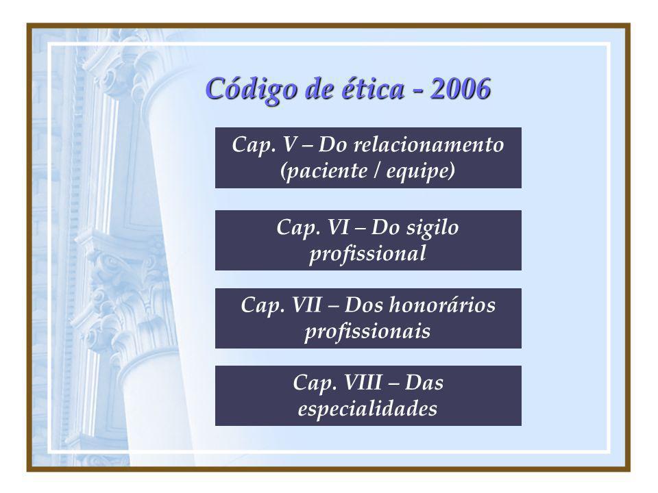 Código de ética - 2006 Cap. V – Do relacionamento (paciente / equipe) Cap. VI – Do sigilo profissional Cap. VII – Dos honorários profissionais Cap. VI