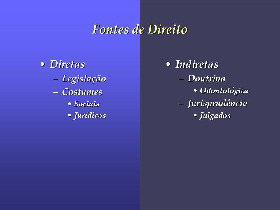 Fontes de Direito IndiretasIndiretas –Doutrina OdontológicaOdontológica –Jurisprudência JulgadosJulgados DiretasDiretas –Legislação –Costumes SociaisS