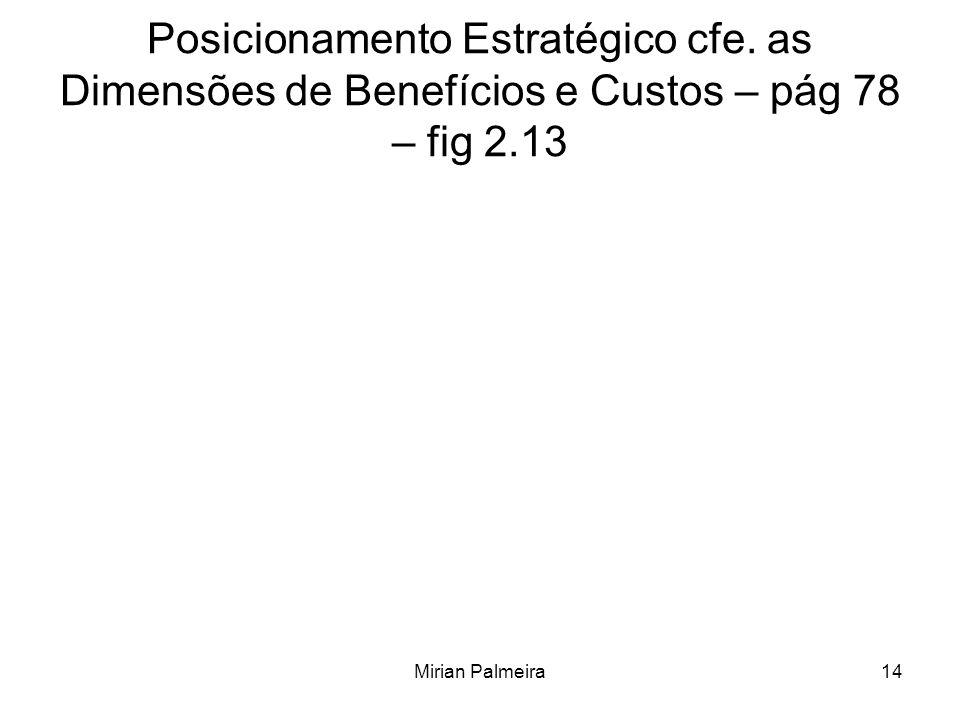 Mirian Palmeira14 Posicionamento Estratégico cfe. as Dimensões de Benefícios e Custos – pág 78 – fig 2.13
