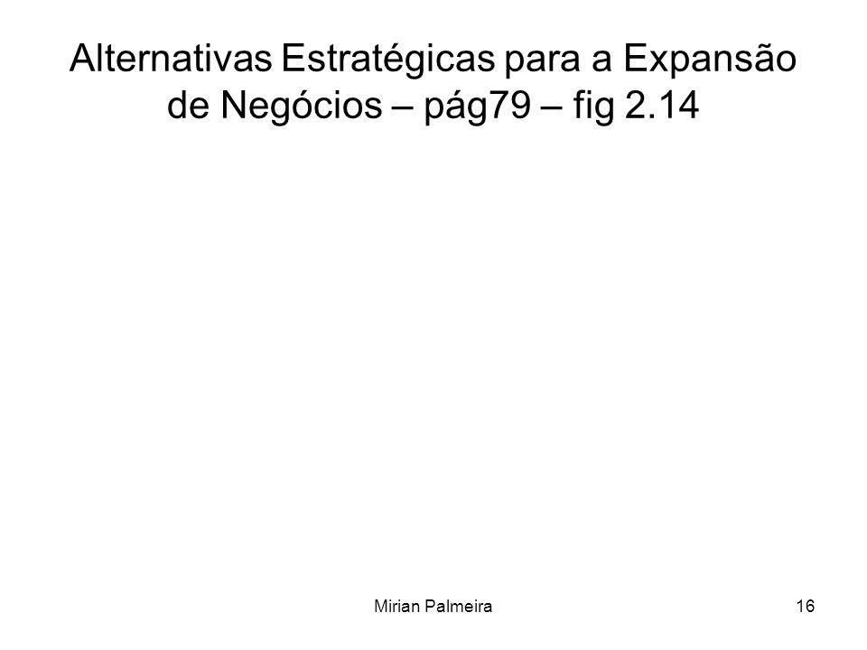 Mirian Palmeira16 Alternativas Estratégicas para a Expansão de Negócios – pág79 – fig 2.14