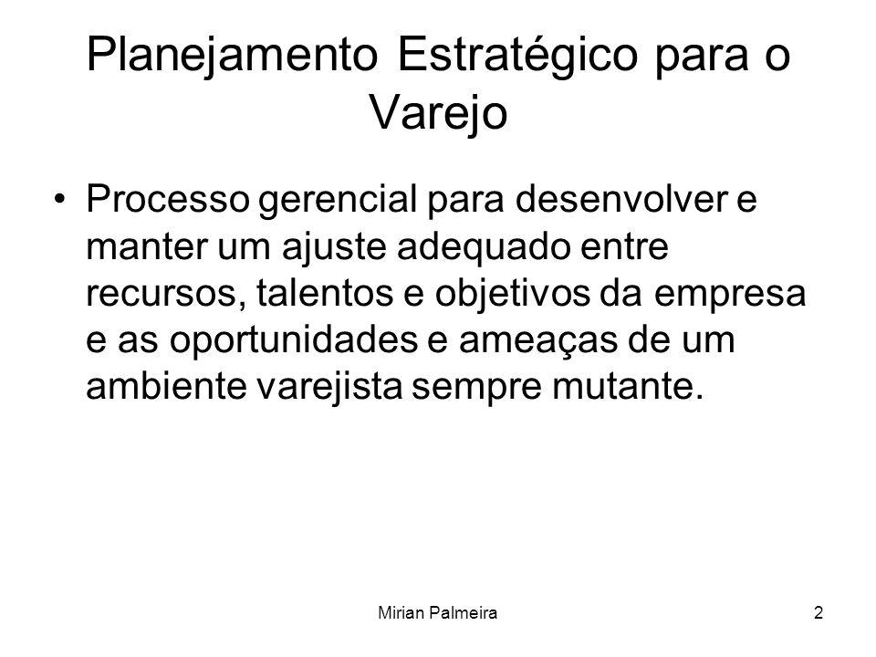 Mirian Palmeira3 Etapas do Planejamento Estratégico – pág. 52 – fig 2.1