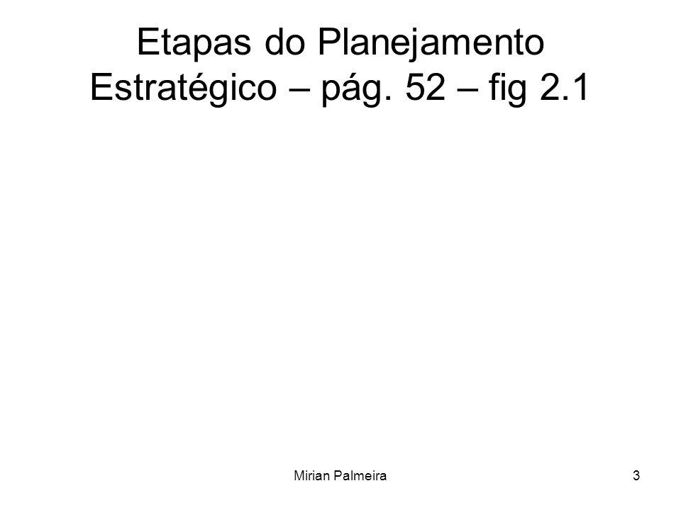 Mirian Palmeira4 Missão Propósito da empresa, Razão central de sua existência.