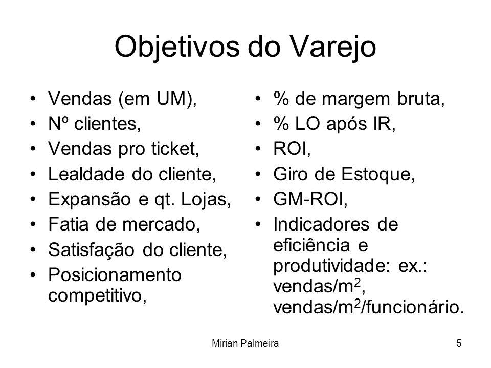 Mirian Palmeira5 Objetivos do Varejo Vendas (em UM), Nº clientes, Vendas pro ticket, Lealdade do cliente, Expansão e qt. Lojas, Fatia de mercado, Sati