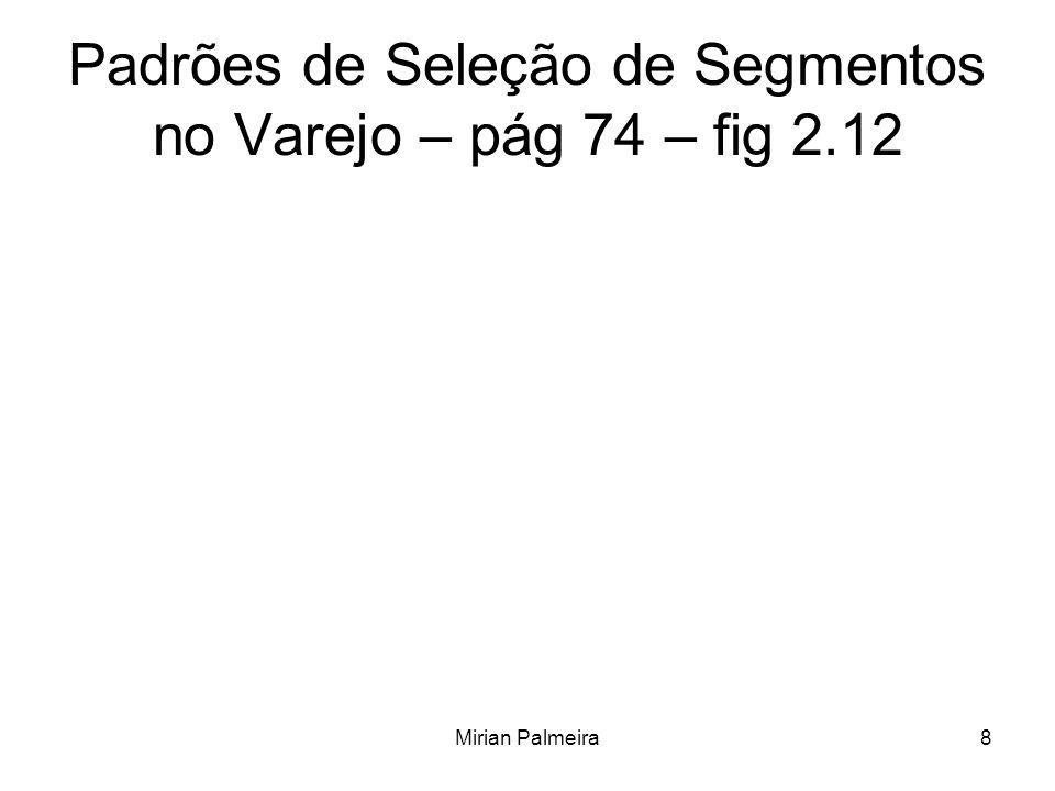 Mirian Palmeira8 Padrões de Seleção de Segmentos no Varejo – pág 74 – fig 2.12