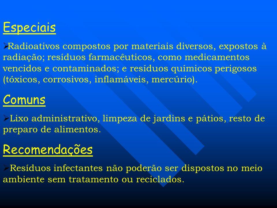 Resíduos do grupo A (apresentam risco devido à presença de agentes biológicos); Sangue hemoderivados; Tecidos, órgãos, fetos e peças anatômicas; Filtr