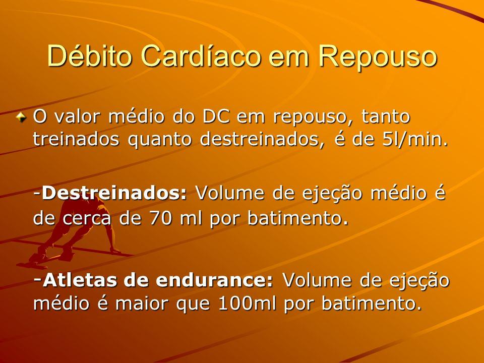 Débito Cardíaco em Repouso O valor médio do DC em repouso, tanto treinados quanto destreinados, é de 5l/min. -Destreinados: Volume de ejeção médio é d