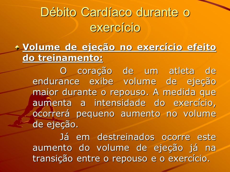 Débito Cardíaco durante o exercício Volume de ejeção no exercício efeito do treinamento: O coração de um atleta de endurance exibe volume de ejeção ma