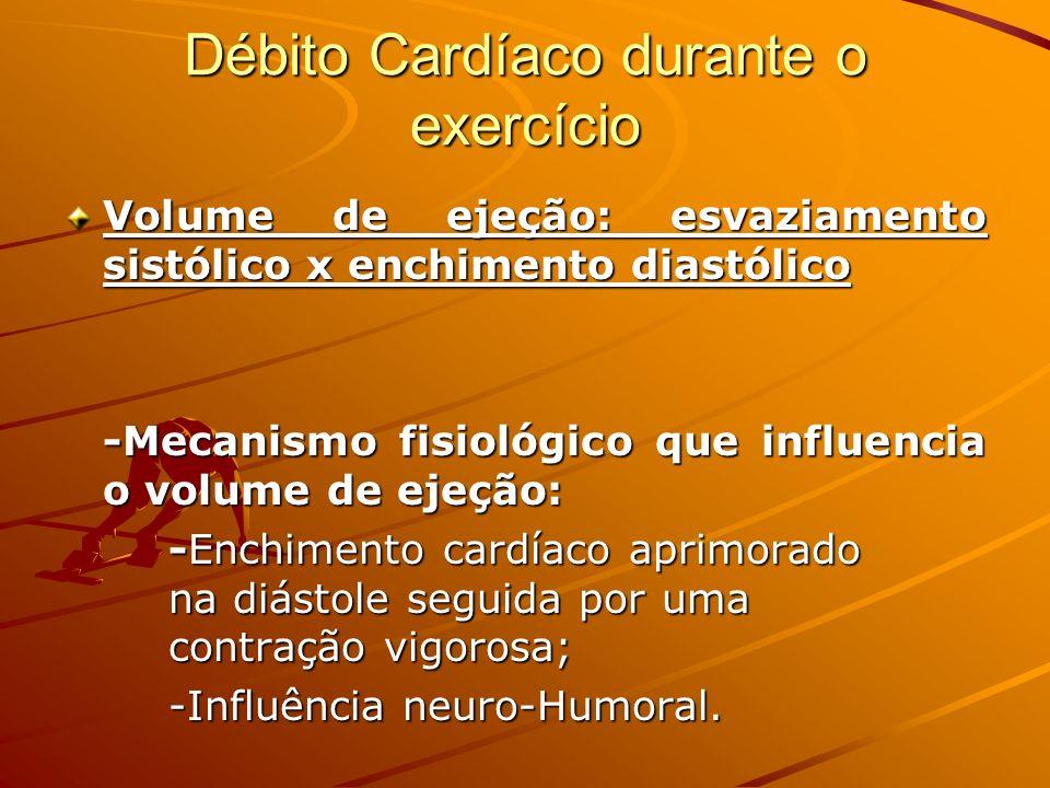 Débito Cardíaco durante o exercício Volume de ejeção: esvaziamento sistólico x enchimento diastólico -Mecanismo fisiológico que influencia o volume de