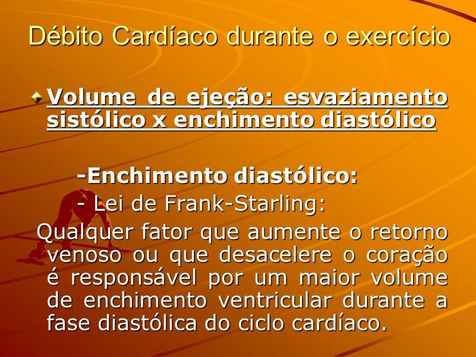 Débito Cardíaco durante o exercício Volume de ejeção: esvaziamento sistólico x enchimento diastólico -Enchimento diastólico: - Lei de Frank-Starling:
