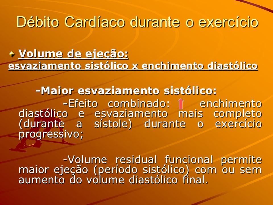 Débito Cardíaco durante o exercício Volume de ejeção: esvaziamento sistólico x enchimento diastólico -Maior esvaziamento sistólico: -Efeito combinado: