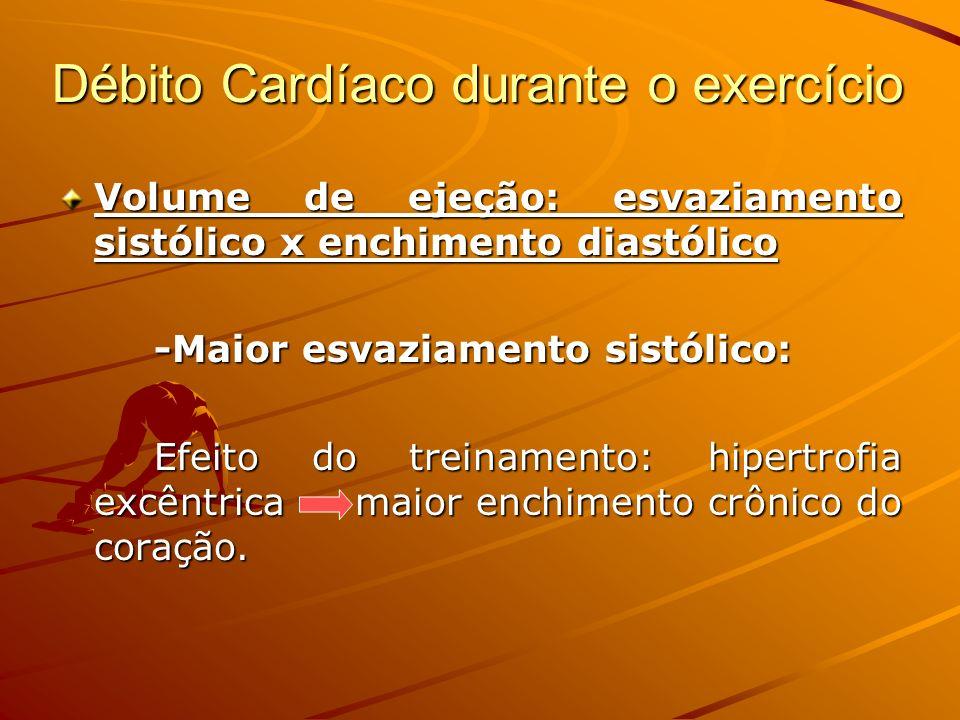 Débito Cardíaco durante o exercício Volume de ejeção: esvaziamento sistólico x enchimento diastólico -Maior esvaziamento sistólico: Efeito do treiname