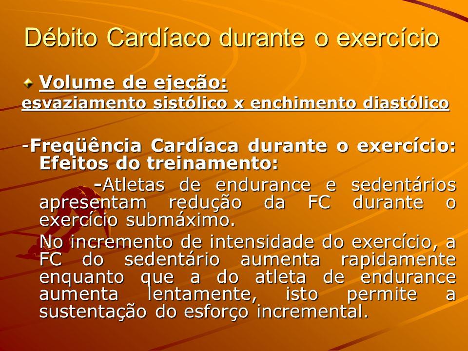 Débito Cardíaco durante o exercício Volume de ejeção: esvaziamento sistólico x enchimento diastólico -Freqüência Cardíaca durante o exercício: Efeitos