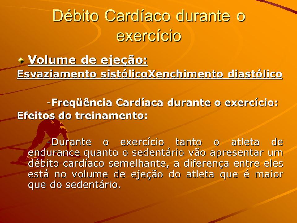 Débito Cardíaco durante o exercício Volume de ejeção: Esvaziamento sistólicoXenchimento diastólico -Freqüência Cardíaca durante o exercício: Efeitos d