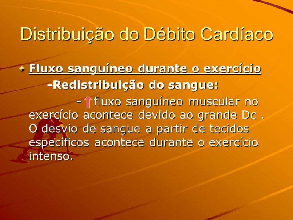 Distribuição do Débito Cardíaco Fluxo sanguíneo durante o exercício -Redistribuição do sangue: - fluxo sanguíneo muscular no exercício acontece devido