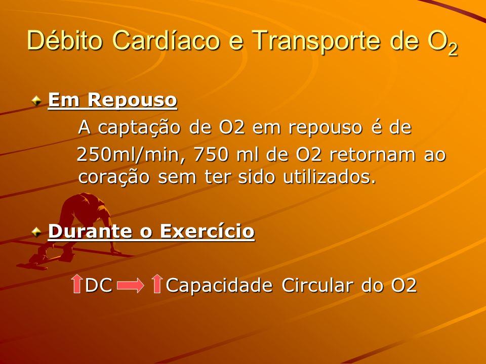 Débito Cardíaco e Transporte de O 2 Em Repouso A captação de O2 em repouso é de 250ml/min, 750 ml de O2 retornam ao coração sem ter sido utilizados. 2