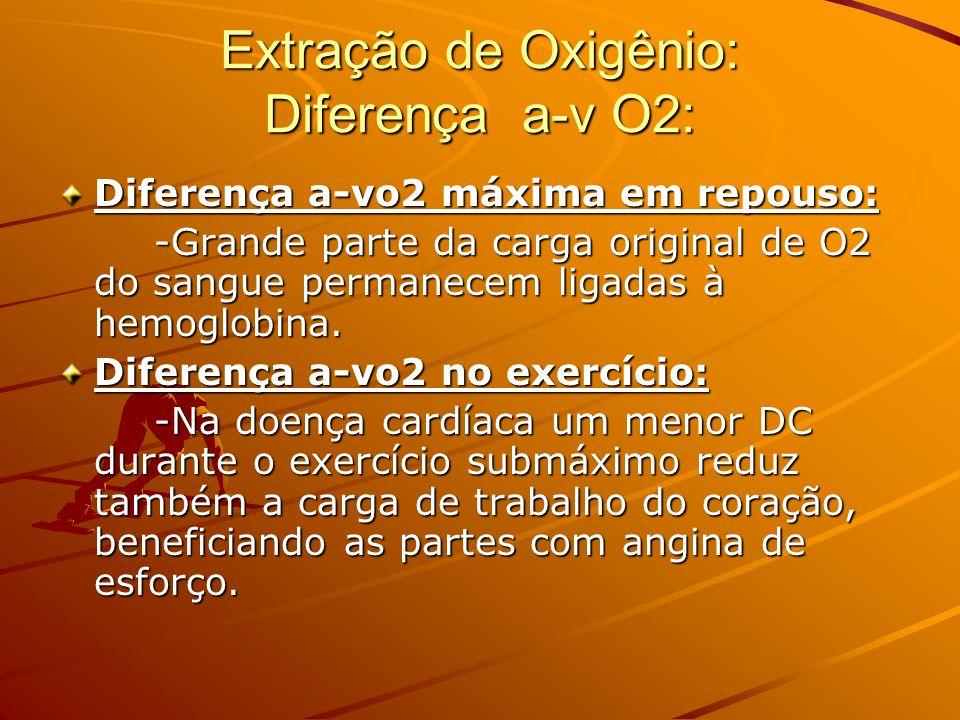Extração de Oxigênio: Diferença a-v O2: Diferença a-vo2 máxima em repouso: -Grande parte da carga original de O2 do sangue permanecem ligadas à hemogl