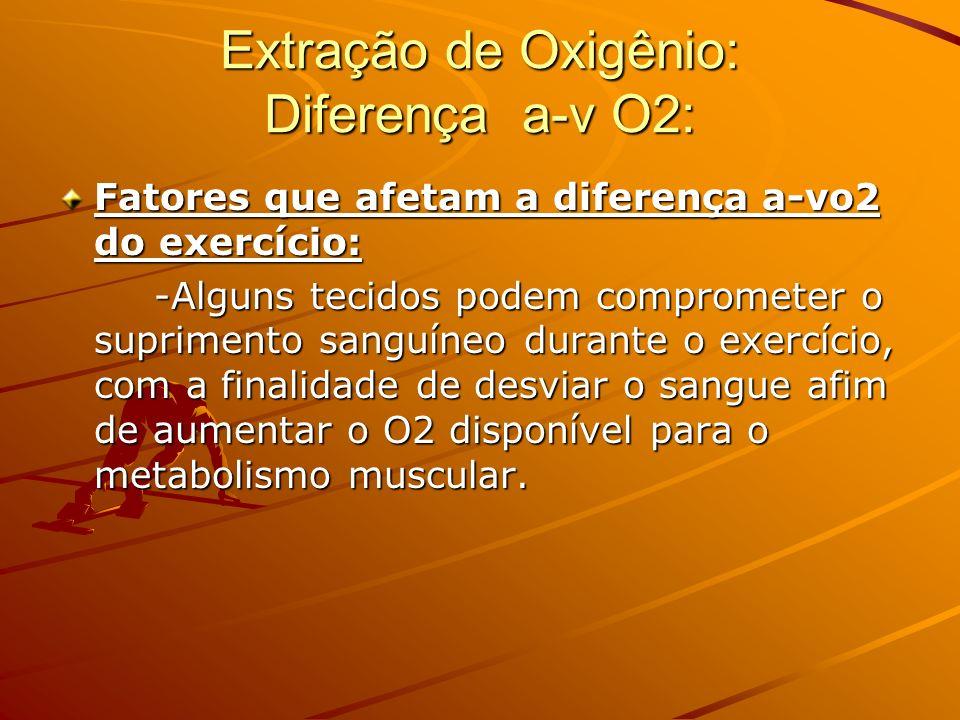 Extração de Oxigênio: Diferença a-v O2: Fatores que afetam a diferença a-vo2 do exercício: -Alguns tecidos podem comprometer o suprimento sanguíneo du