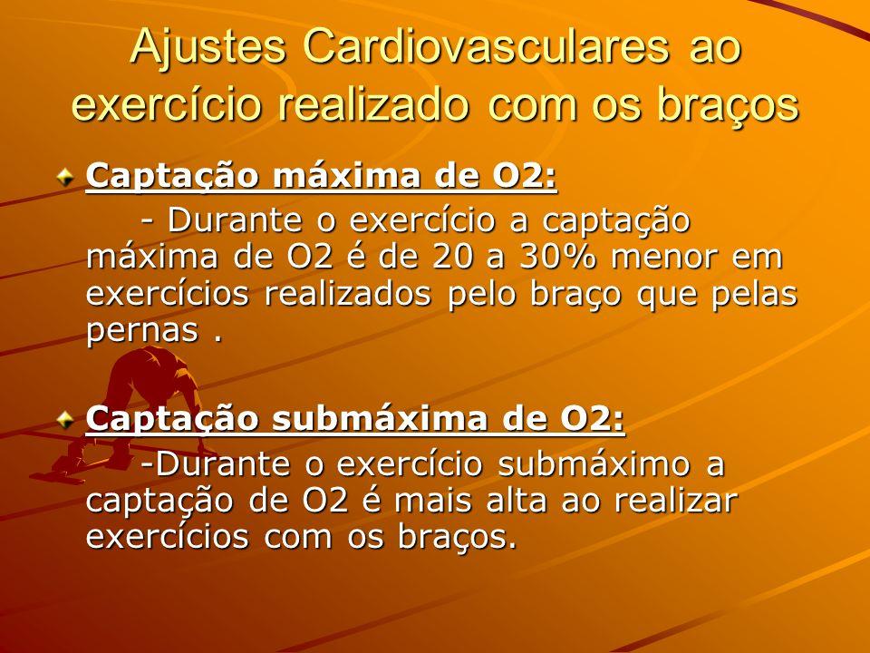 Ajustes Cardiovasculares ao exercício realizado com os braços Captação máxima de O2: - Durante o exercício a captação máxima de O2 é de 20 a 30% menor