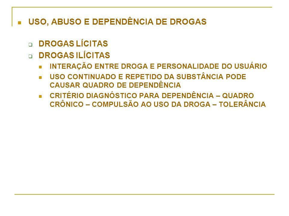 USO, ABUSO E DEPENDÊNCIA DE DROGAS DROGAS LÍCITAS DROGAS ILÍCITAS INTERAÇÃO ENTRE DROGA E PERSONALIDADE DO USUÁRIO USO CONTINUADO E REPETIDO DA SUBSTÂNCIA PODE CAUSAR QUADRO DE DEPENDÊNCIA CRITÉRIO DIAGNÓSTICO PARA DEPENDÊNCIA – QUADRO CRÔNICO – COMPULSÃO AO USO DA DROGA – TOLERÂNCIA