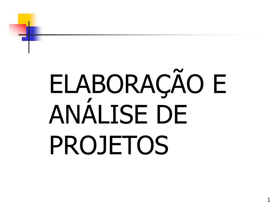 Processos da Gestão de Projetos Processos de Encerramento Processos de Iniciação Fonte: PMBOK Processos de Planejamento Processos de Execução Processos de Monitoramento e Controle