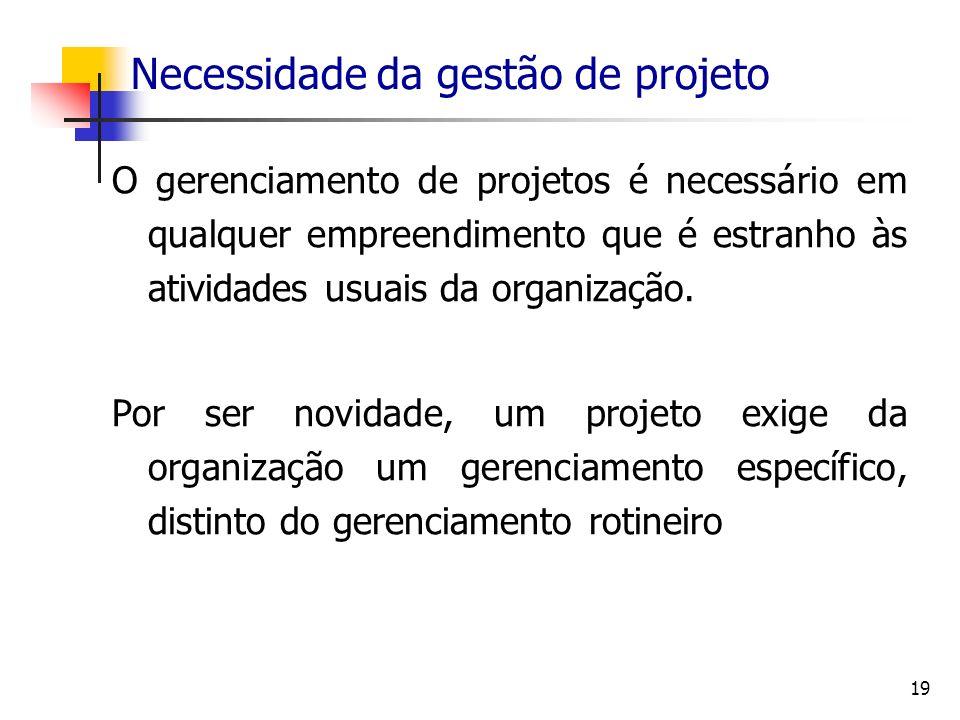 19 Necessidade da gestão de projeto O gerenciamento de projetos é necessário em qualquer empreendimento que é estranho às atividades usuais da organiz