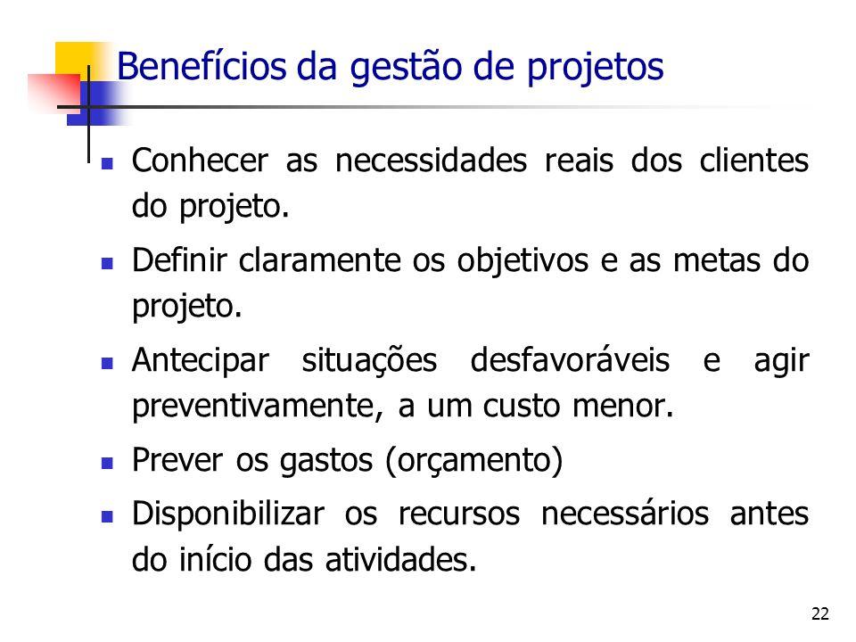 22 Benefícios da gestão de projetos Conhecer as necessidades reais dos clientes do projeto. Definir claramente os objetivos e as metas do projeto. Ant