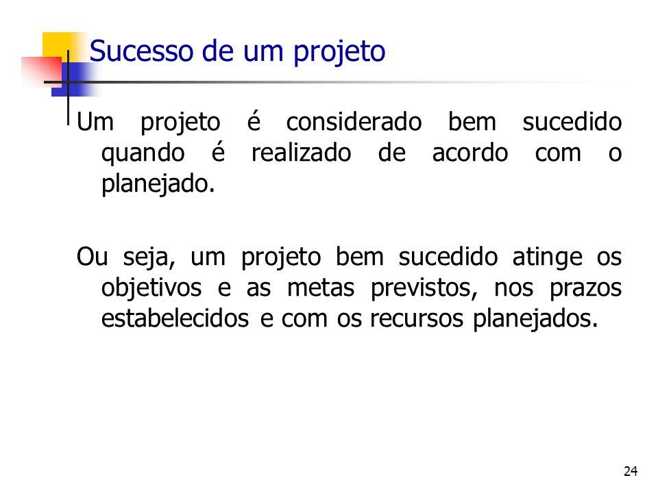24 Sucesso de um projeto Um projeto é considerado bem sucedido quando é realizado de acordo com o planejado. Ou seja, um projeto bem sucedido atinge o