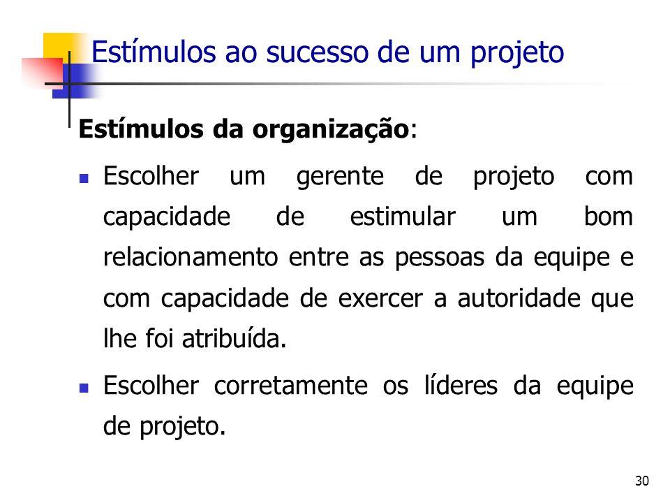 30 Estímulos ao sucesso de um projeto Estímulos da organização: Escolher um gerente de projeto com capacidade de estimular um bom relacionamento entre