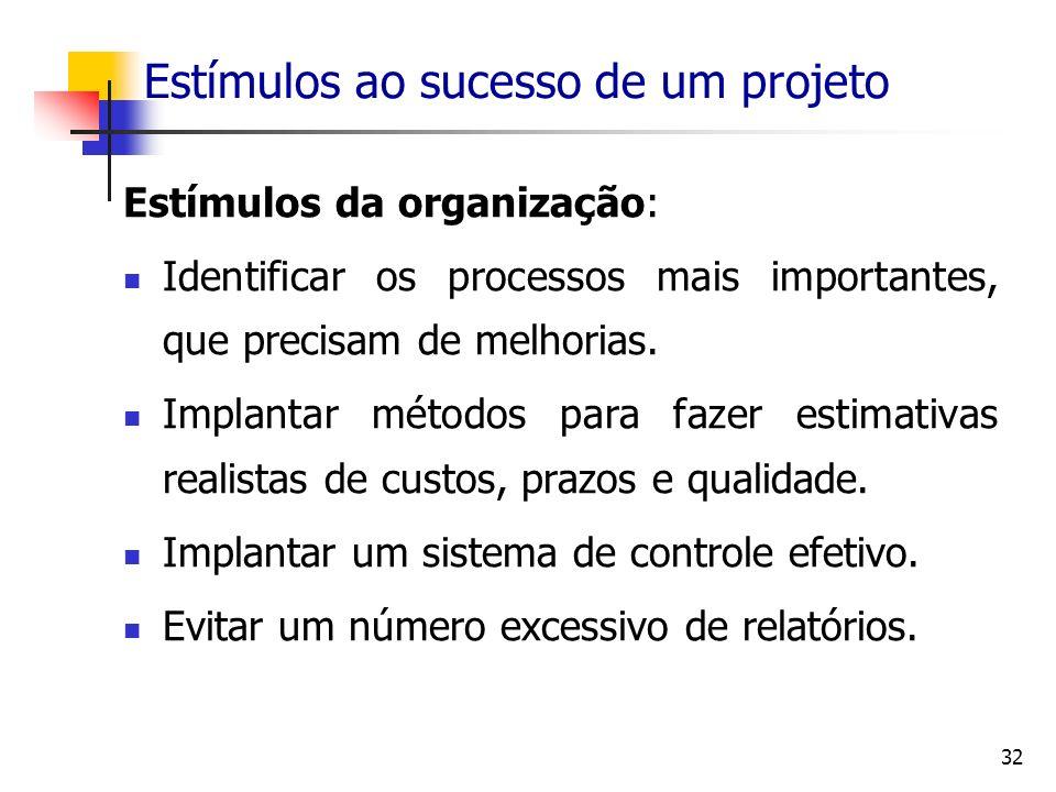 32 Estímulos ao sucesso de um projeto Estímulos da organização: Identificar os processos mais importantes, que precisam de melhorias. Implantar método