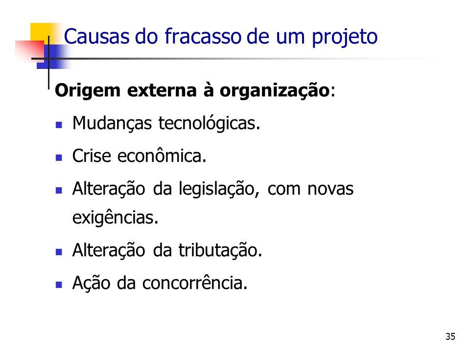 35 Causas do fracasso de um projeto Origem externa à organização: Mudanças tecnológicas. Crise econômica. Alteração da legislação, com novas exigência