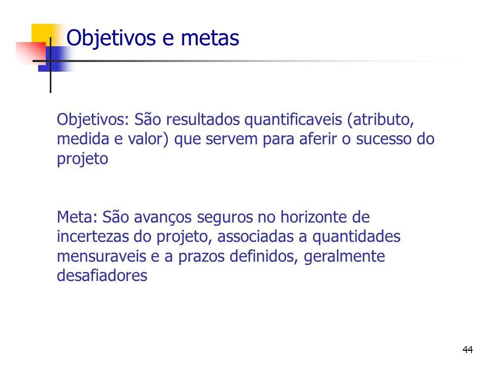 44 Objetivos e metas Objetivos: São resultados quantificaveis (atributo, medida e valor) que servem para aferir o sucesso do projeto Meta: São avanços