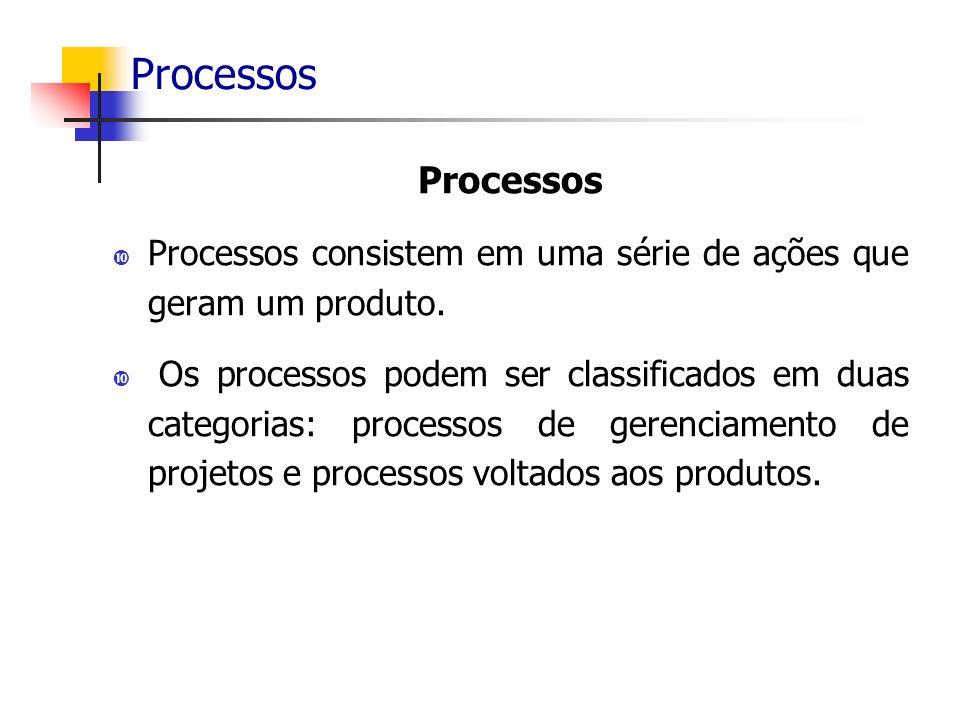 Processos Processos consistem em uma série de ações que geram um produto. Os processos podem ser classificados em duas categorias: processos de gerenc