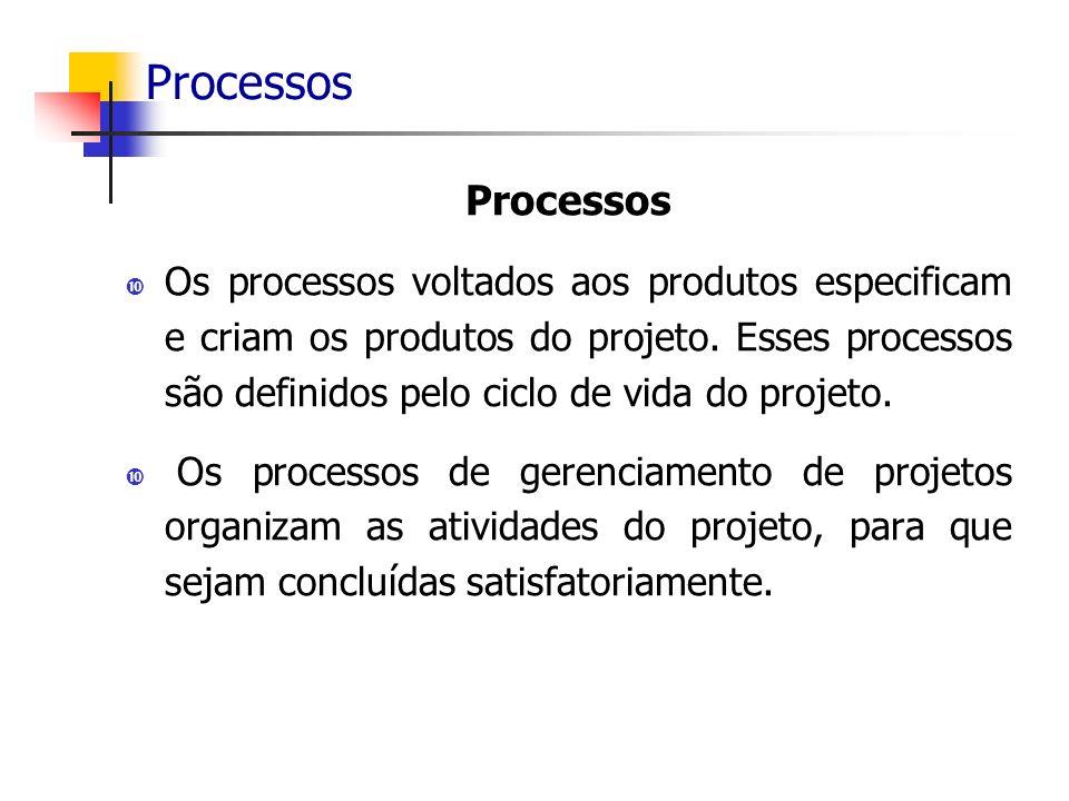 Processos Os processos voltados aos produtos especificam e criam os produtos do projeto. Esses processos são definidos pelo ciclo de vida do projeto.