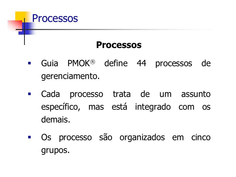 Processos Guia PMOK ® define 44 processos de gerenciamento. Cada processo trata de um assunto específico, mas está integrado com os demais. Os process
