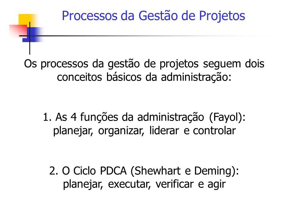 Processos da Gestão de Projetos Os processos da gestão de projetos seguem dois conceitos básicos da administração: 1. As 4 funções da administração (F