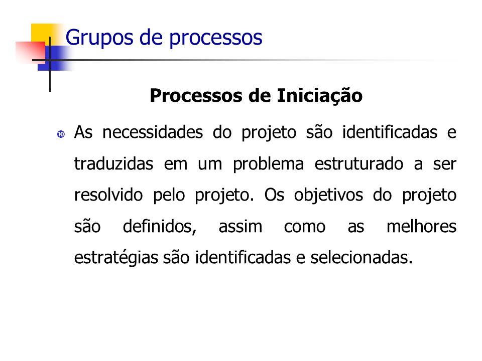 Grupos de processos Processos de Iniciação As necessidades do projeto são identificadas e traduzidas em um problema estruturado a ser resolvido pelo p