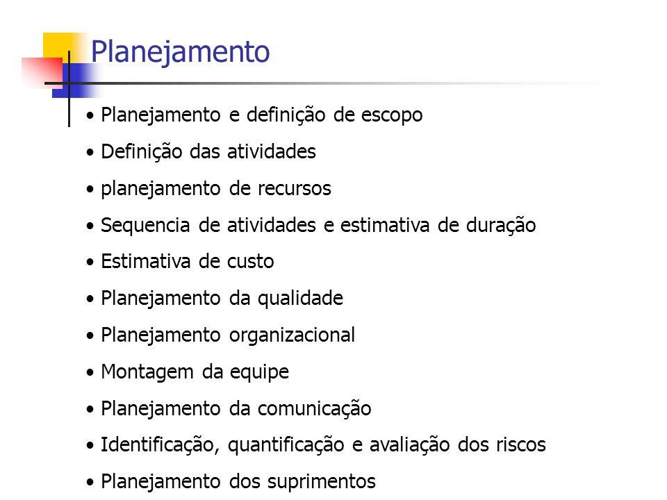 Planejamento Planejamento e definição de escopo Definição das atividades planejamento de recursos Sequencia de atividades e estimativa de duração Esti