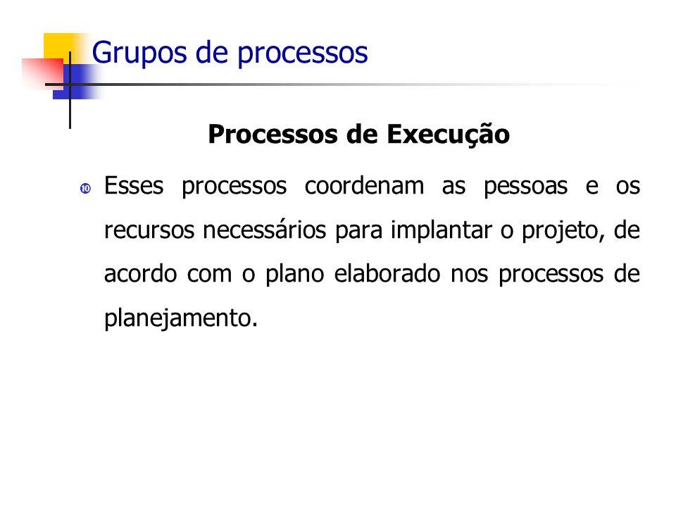 Grupos de processos Processos de Execução Esses processos coordenam as pessoas e os recursos necessários para implantar o projeto, de acordo com o pla