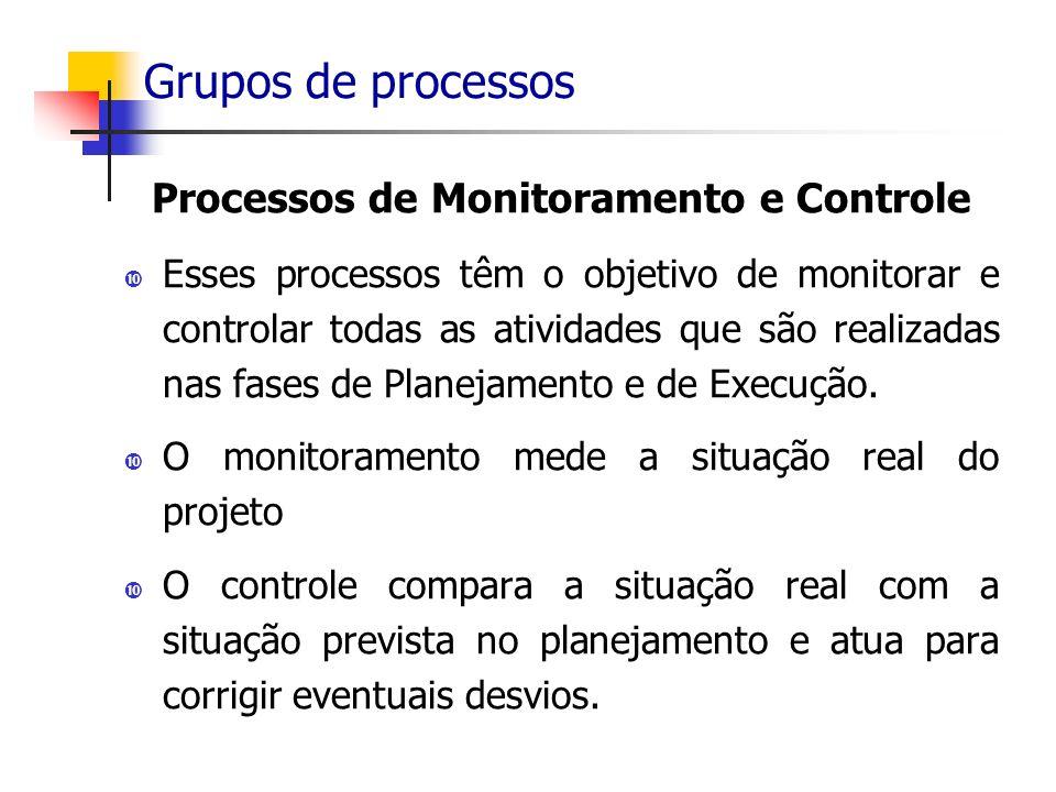 Grupos de processos Processos de Monitoramento e Controle Esses processos têm o objetivo de monitorar e controlar todas as atividades que são realizad