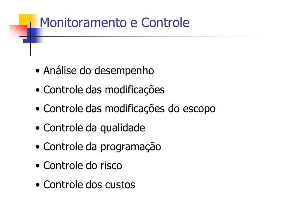 Monitoramento e Controle Análise do desempenho Controle das modificações Controle das modificações do escopo Controle da qualidade Controle da program