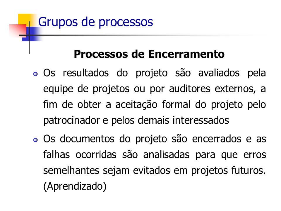 Grupos de processos Processos de Encerramento Os resultados do projeto são avaliados pela equipe de projetos ou por auditores externos, a fim de obter