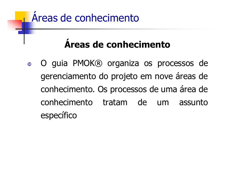 Áreas de conhecimento O guia PMOK® organiza os processos de gerenciamento do projeto em nove áreas de conhecimento. Os processos de uma área de conhec
