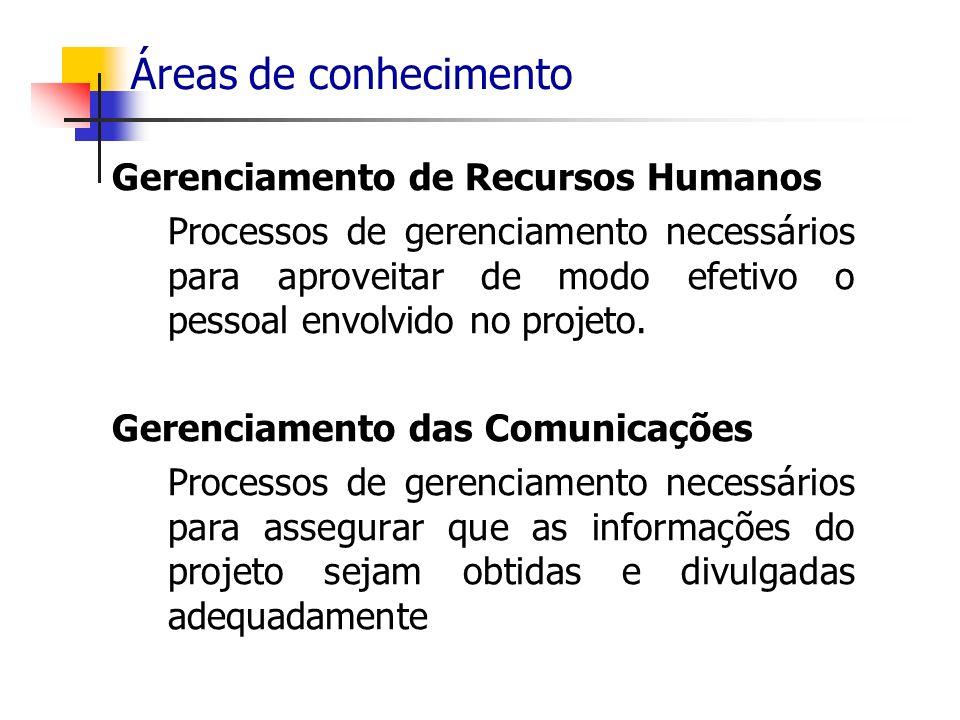 Áreas de conhecimento Gerenciamento de Recursos Humanos Processos de gerenciamento necessários para aproveitar de modo efetivo o pessoal envolvido no