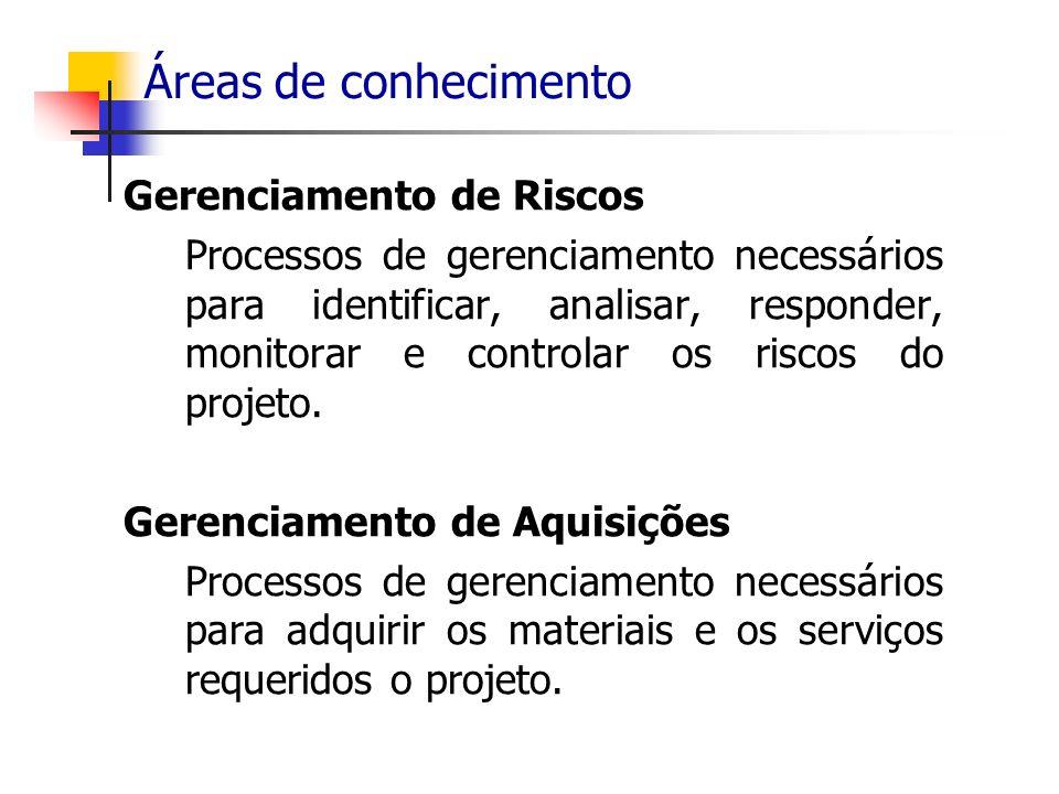 Áreas de conhecimento Gerenciamento de Riscos Processos de gerenciamento necessários para identificar, analisar, responder, monitorar e controlar os r